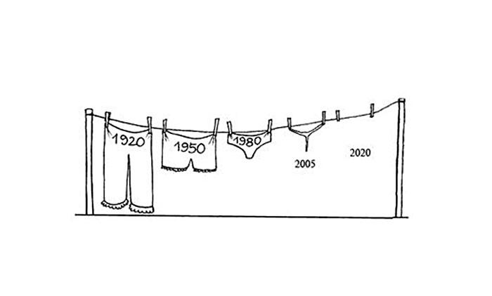 эволюция нижнего белья