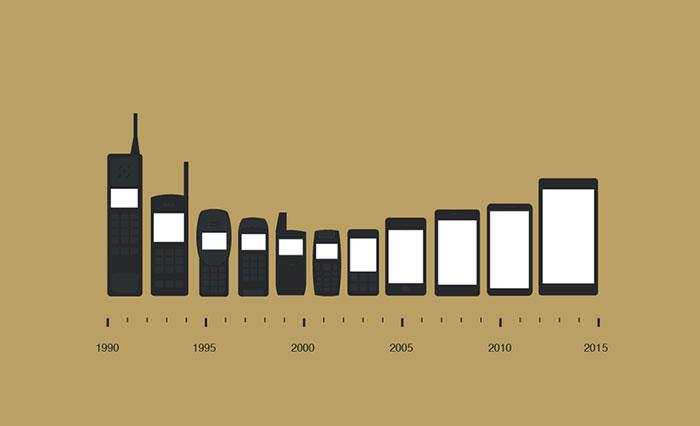 эволюция телефнов