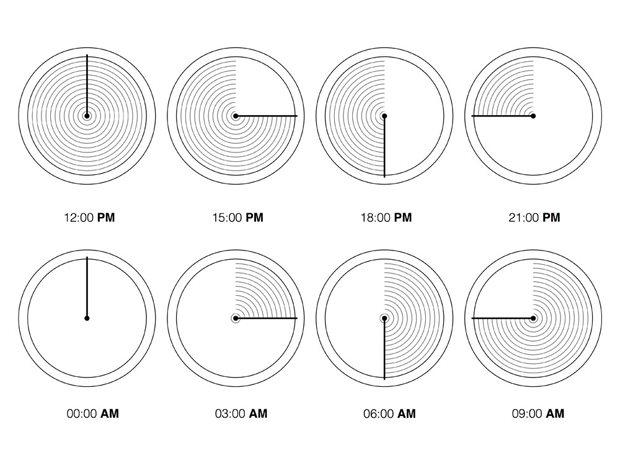 часы, необычные