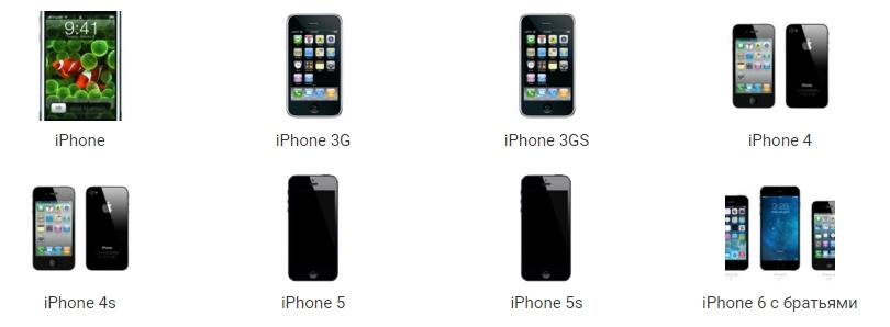 телефоны семейства Apple